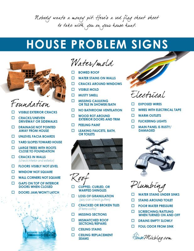 house inspection checklist for buyers
